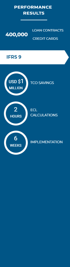 IFRS 9 Replacement Case Study- Performance results v2-2